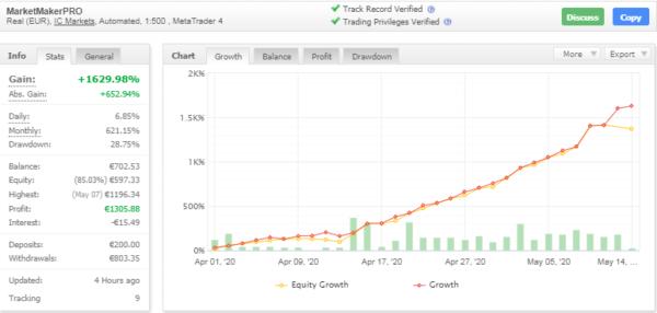 MarketMaker Pro EA