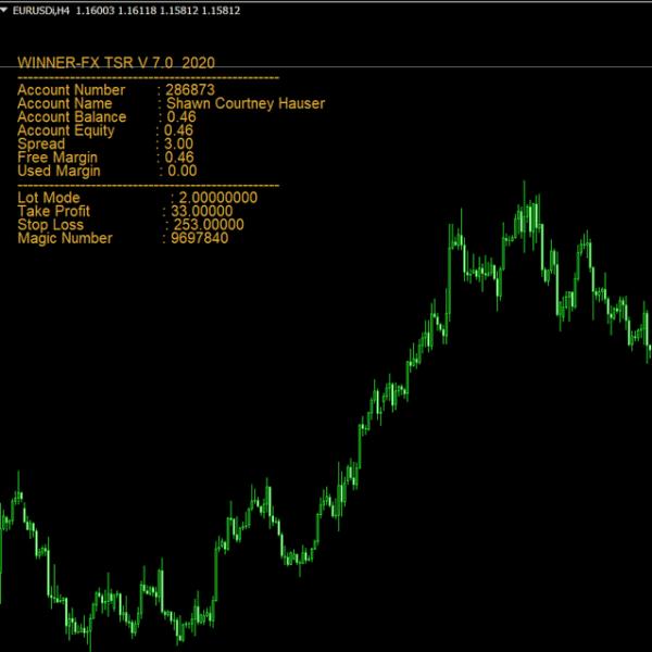 Winner-FX TSR v7.0 2020 EA