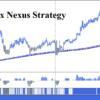 Forex Nexus Strategy