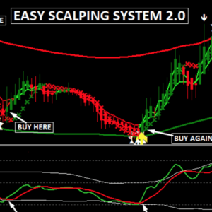 EASY SCALPING SYSTEM 2.0