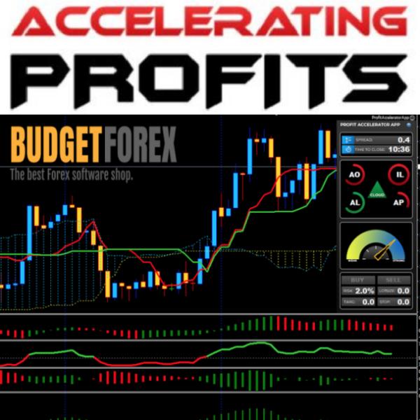 Accelerating Profits + Trade Manager Alert Dashboard