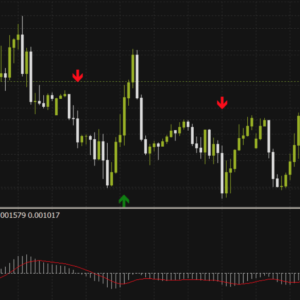 FX SCALPER ONE PREMIUM