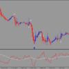 Indigo Trader EA + Indicators