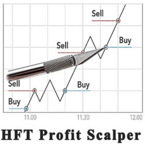 HFT Profit Scalper v3.0