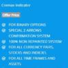 Cremax Indicator 2020