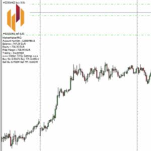 MarketMakerPRO EA v2