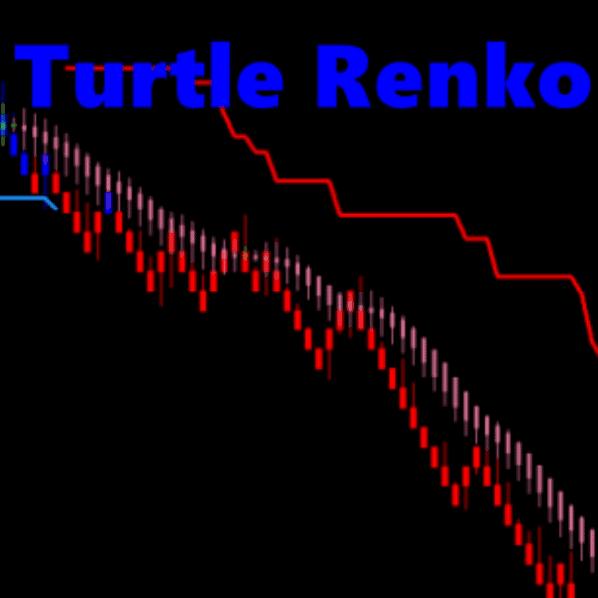 Turtle Renko Trading Strategy