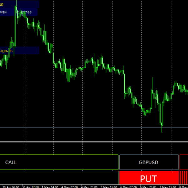 Win Profit80 Indicator