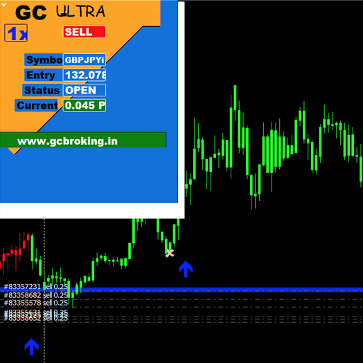 GC ULTRA 1X