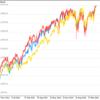 Chart Overlay v4.0