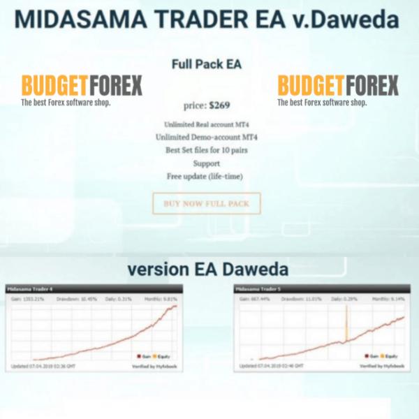 Midasama Trader EA v.Daweda-Correlation