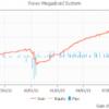 MegaDroid 1.37 EA