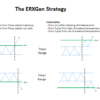 ERXGen BreakOut MultiCurrency Trader EA