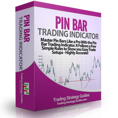 Pin Bar Trading Indicator