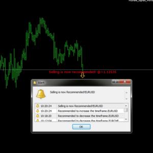 Forex Signals Indicator