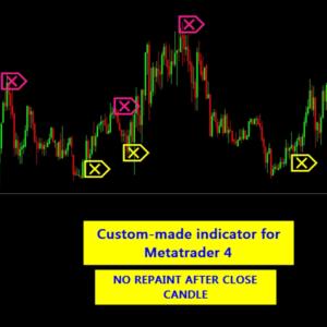 R182 Custom-Made Indicator