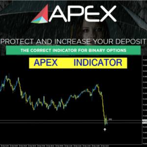 APEX 3 indicator