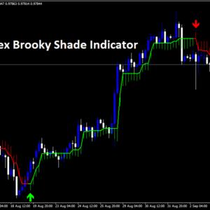 Forex Brooky Shade Trading Indicator