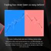 Forex Cougar Signals Indicator