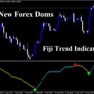 Forex Doms Fiji Trend Indicator