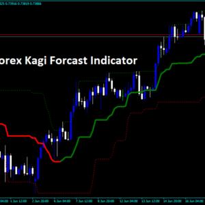 Forex Kagi Forcast Indicator