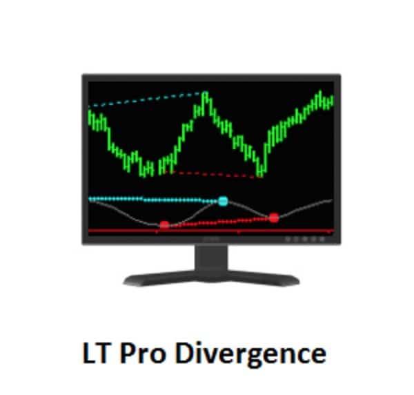 LT Pro Divergence Indicator