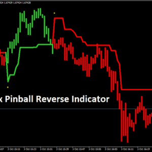 Forex Pinball Reverse Indicator