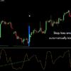 Pro Stochastic Divergence Indicator