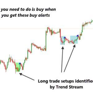 Trend Stream Indicator